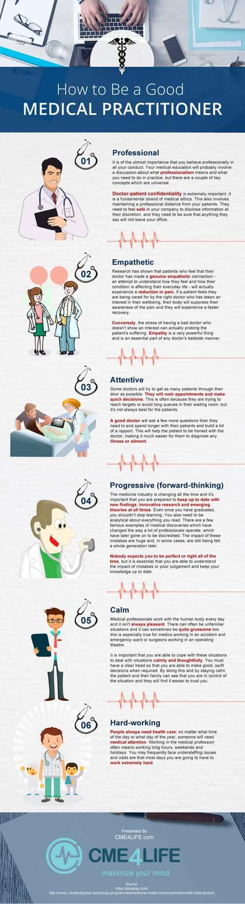 How to Be a Good Medical Practitioner [Infographic]
