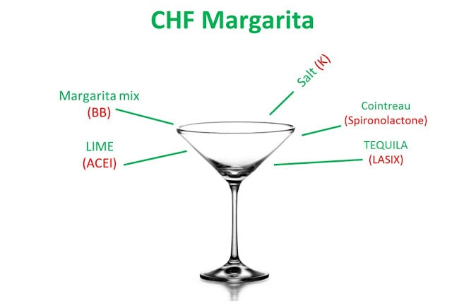 The CHF Margarita - Finding the Right Mix for Your Patient